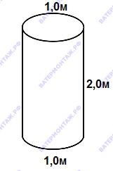 Металлический кессон диаметром 1,0 метра для скважины СТАКАН