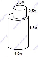 Металлический кессон диаметром 1,0 метра для скважины БУТЫЛКА