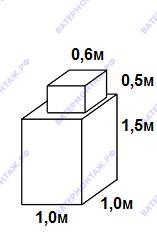 Металлический квадратный кессон 1,0х1,0 метр для скважины.