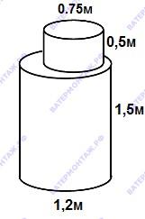 Металлический кессон диаметром 1,2 метра для скважины БУТЫЛКА
