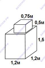 Металлический кессон размером1,2х1,2 метра для скважины