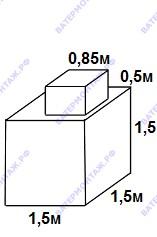 Металлический кессон размером1,5х1,5 метра для скважины