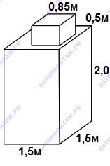 Металлический кессон размером1,0х1,0х2,5 метра для скважины