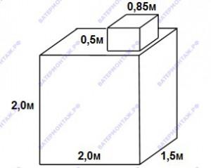 Металлический квадратный погреб 1,5х2 метра для дома и дачи.