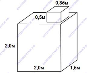 Кессон-погреб размером 1,5х2х2,5 метра.