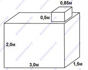 Металлический квадратный погреб 1,5х3 метра для дома и дачи.