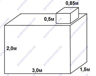 Кессон-погреб размером 1,5х3х2,5 метра.
