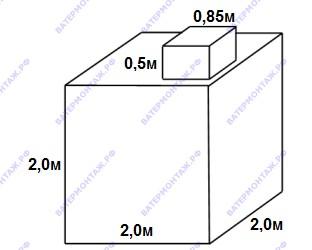 Кессон-погреб размером 2х2х2,5 метра.