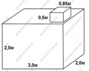 Металлический квадратный погреб 2х3 метра для дома и дачи.