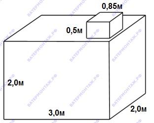 Кессон-погреб размером 2х3х2,5 метра.